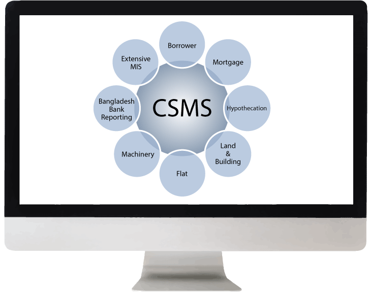 CSMS: Collateral Security Management System